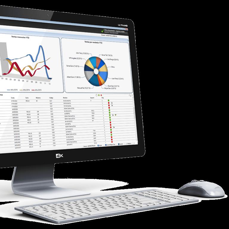 Software gestión empresas