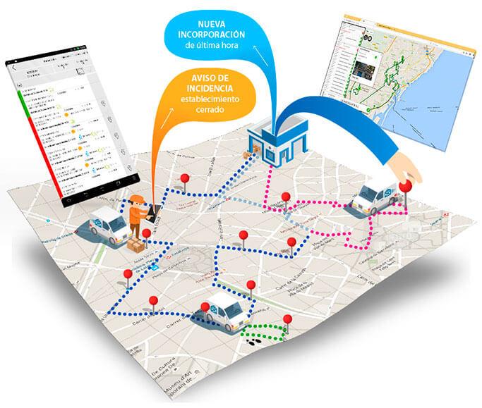 Software de logística y ventas