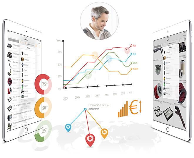 Software control y gestión fuerza ventas