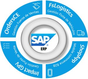 Aplicaciones FarAndSoft integradas con SAP