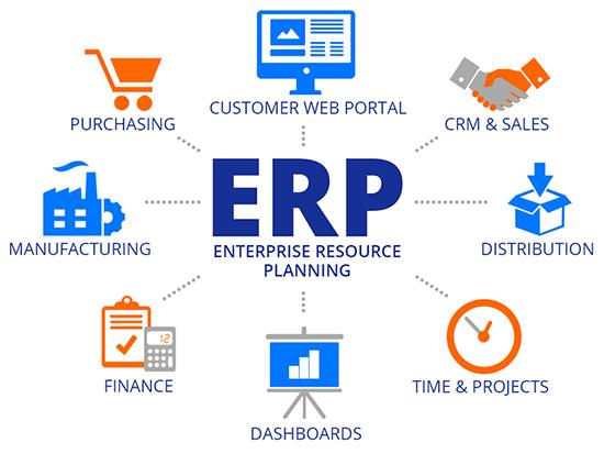 Demanda de ERPs por las empresas