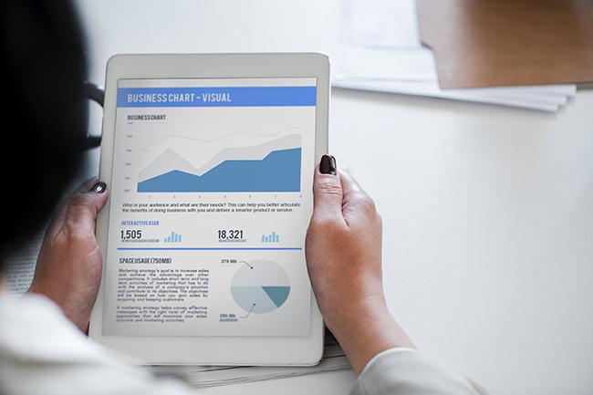 Demanda de CRMs por las empresas