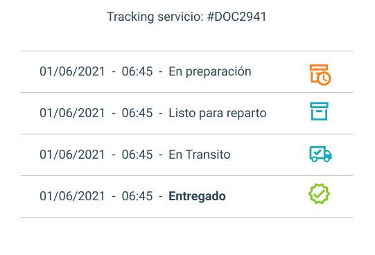 Tracking de una de las entregas
